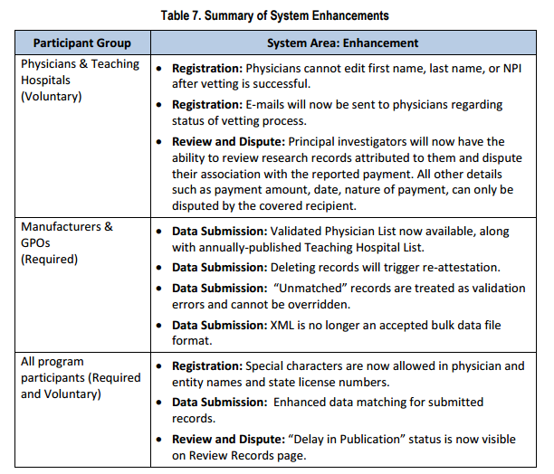 Summary of System Enhancements