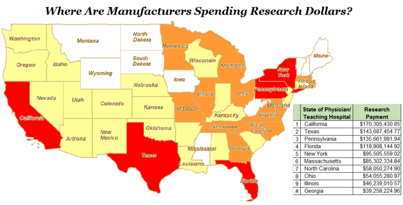 Research Payments By State